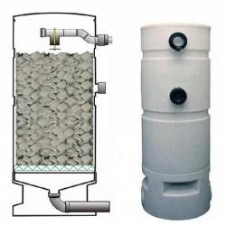 AquaForte Shower filter met 100 Ltr.Crystal bio media
