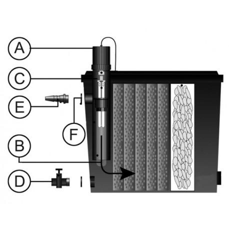 11 watt Trafo Superfish Flowclear - Biostep